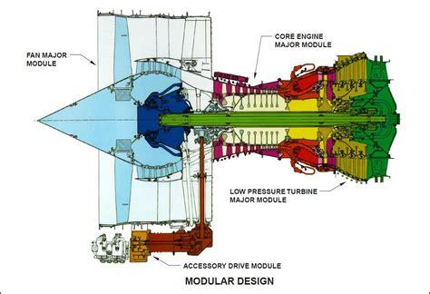 Cfm Cfm56 Turbofan Jet Engine 3d Model