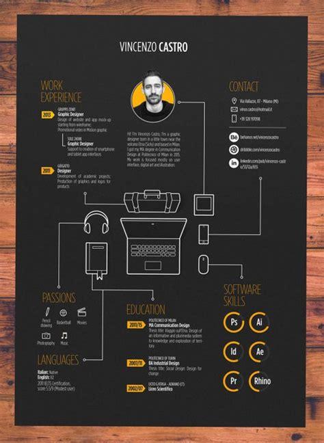 simple creative resume cv design ideas examples