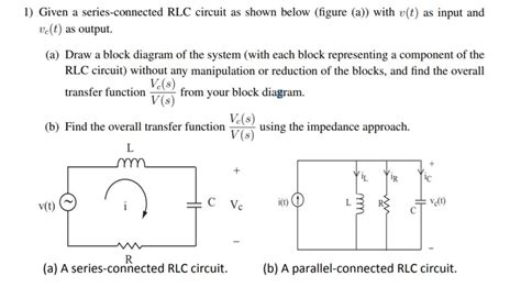 Solved Given Series Connected Rlc Circuit Shown