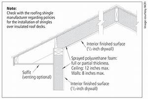 Wiring Diagram Cold Room