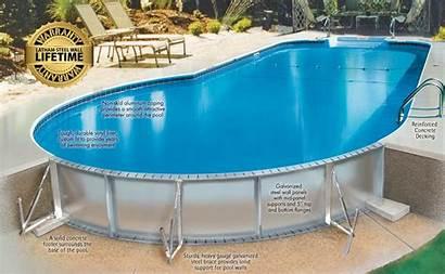 Pool Liner Pools Wall Inground Around Vinyl