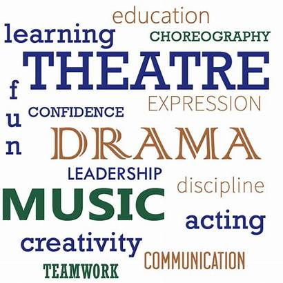 Musical Class Theatre Theater Classes Workshop Ths