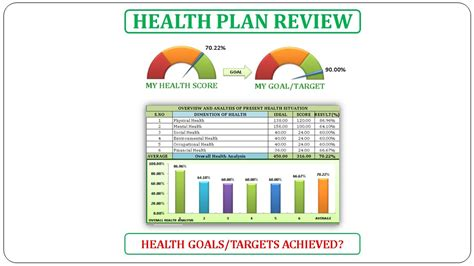 Health Plan Review - MY CARE
