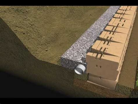 retaining wall drainage question concrete