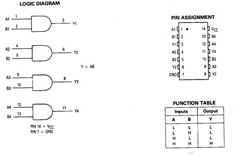 Logic Diagram How To by Experiment 1 Multimeter Measurements On Dc Resistive Circuits
