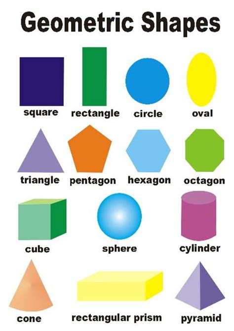 learning english  geometric shapes
