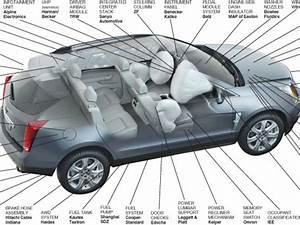 Cadillac Srx Airbag Module Location