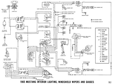 Ford Mustang Fuse Box Diagram Wiring Forums