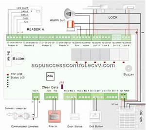 4 Door Access Control Board System  E04