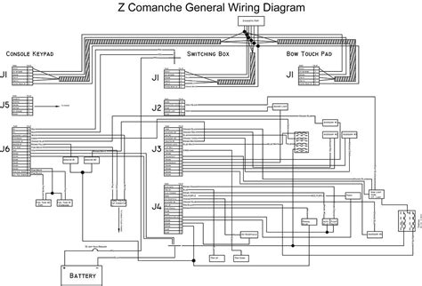 Alumacraft Wiring Schematic by 10 Basic For Wiring A Boat Wired2fish