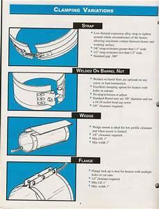 1-3  4 U0026quot  Inside Diam  240 Volt Nozzle Band Heaters
