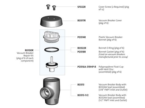 l100 l101 l102 l112 watersaver faucet co installation operation and maintenance guide