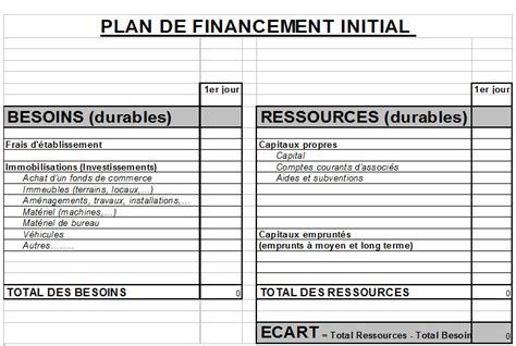 exemple de plan de financement initial pearltrees - Modele Plan De Financement