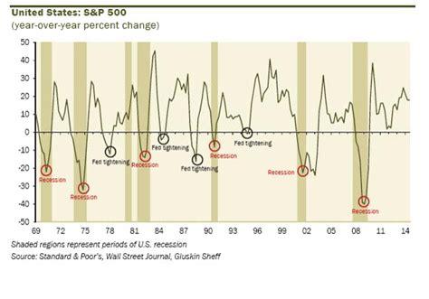 economist recession marketwatch