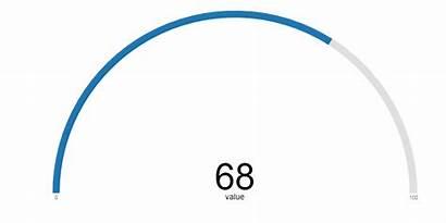 Gauge Shiny Chart Widget Imgur Stack