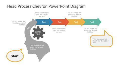 head process chevron powerpoint diagram slidemodel