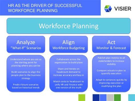 big hr transformation   excel  workforce