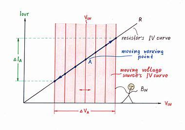 circuit ideapassive voltage  current converter