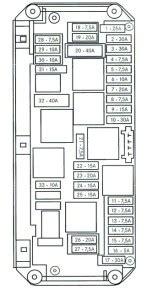 class    fuse list chart box location