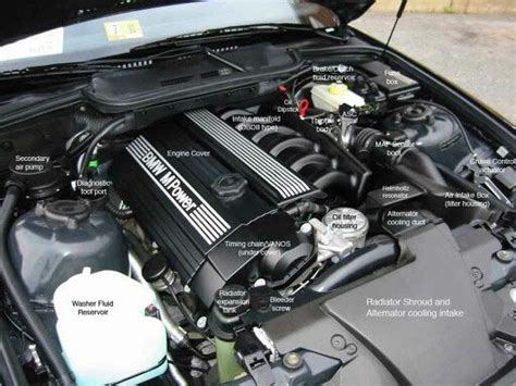2015 Bmw M3 Engine Diagram by Bmw E36 M3 Engine Newhairstylesformen2014