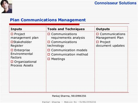 Communication Requirements Analysis Template by Project Communications Management Pmbok 5th Edition