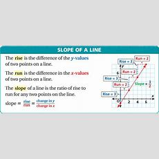 Lesson 82 Slope Of A Line  Faribault Public Schools Isd #656