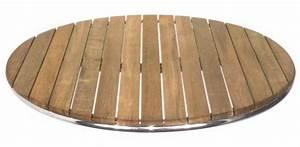 Plateau Rond Pour Table : plateau de table teck rond ~ Teatrodelosmanantiales.com Idées de Décoration
