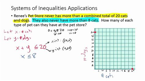 systems of inequalities word problems exle 1 youtube