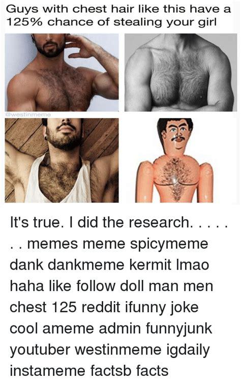 Funnyjunk Memes - 25 best memes about research meme research memes
