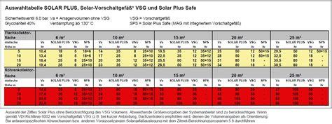 solar ausdehnungsgefaess berechnen klimaanlage und heizung
