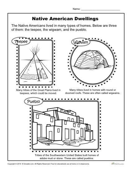 Native American Dwellings  Reading Worksheets, Spelling, Grammar, Comprehension, Lesson Plans