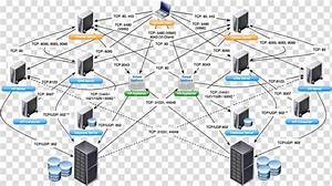 Computer Network Diagram Microsoft Visio Wiring Diagram