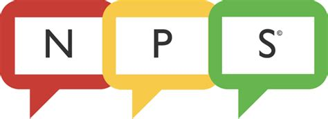 What Is Net Promoter Score? (nps) And How To Implement It