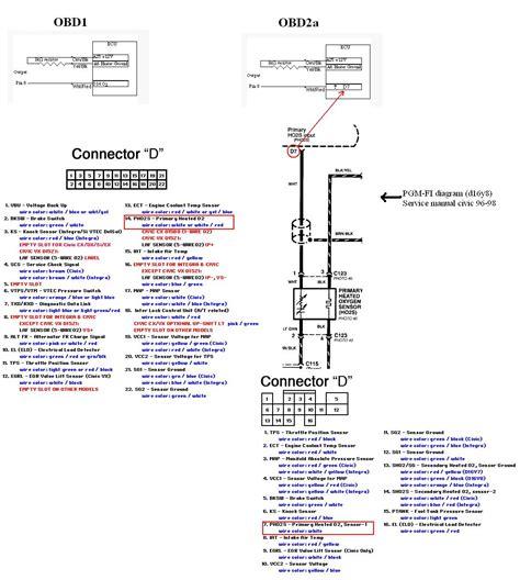 plx m300 wideband wiring hondata s300 honda tech