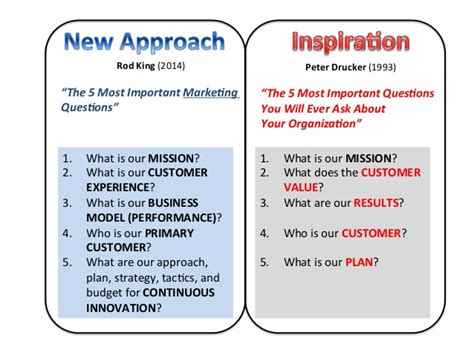 The Customer Experience (ce) Gameplan A Universal Design