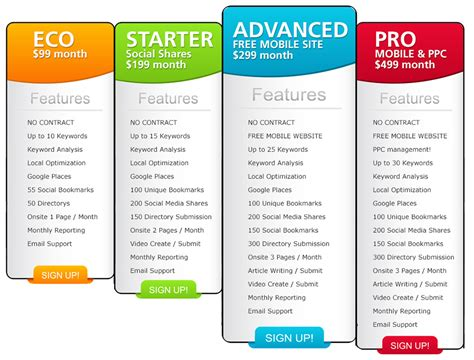 seo packages start seo company get your rankings up and your bigger