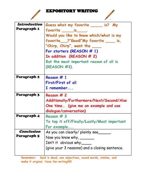 Dti.gov.ph business plan academic essay writing jobs outline for persuasive essay outline for persuasive essay outline for persuasive essay