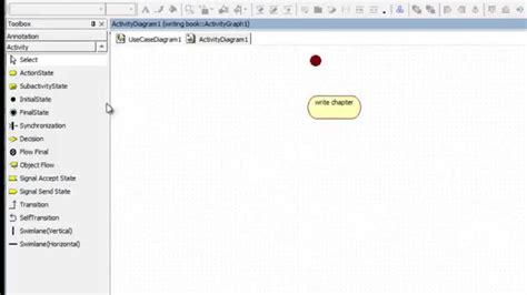 Sequence Diagram Staruml Tutorial by Belajar Staruml Pdf