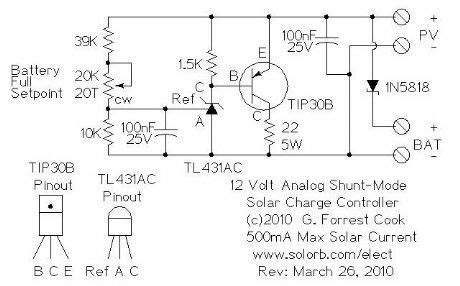 Analog Shunt Mode Solar Charge Controller