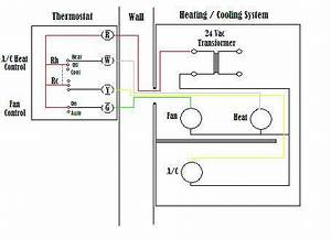 Hvac Thermostat Wiring Color Code : wiring a thermostat home automation tech ~ A.2002-acura-tl-radio.info Haus und Dekorationen