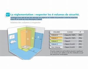 suspension salle de bain norme chaioscom With norme c15100 salle de bain