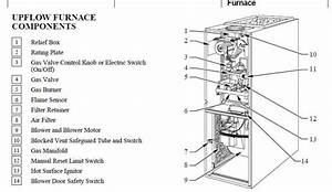 Bryant Plus 80t Furnace Parts Diagram Wiring Diagram