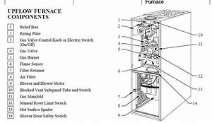 Images for armstrong gas furnace wiring diagram 6codepromo67 hd wallpapers armstrong gas furnace wiring diagram cheapraybanclubmaster Image collections