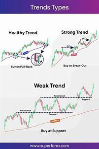Realtime Binance Crypto Charts Mt4