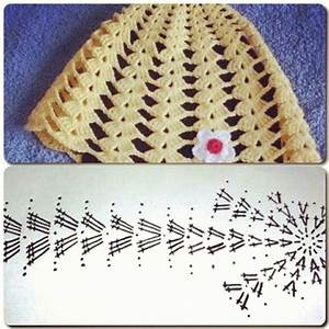 New Born Baby Crochet Hat Diagram