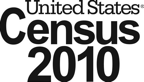 the bureau of census united states census bureau