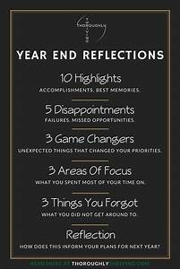 Year End Reflec... Year End Resolution Quotes
