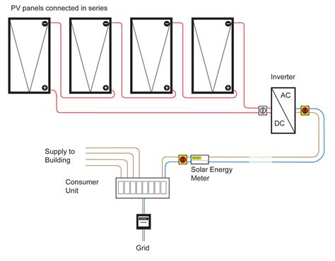Pv Diagram Unit by The Pv System