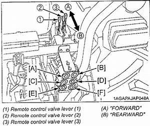 Kubota Hydraulics Diagram Kubota Hydraulic Cylinder