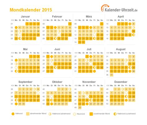 mondkalender garten 2017 pdf mondkalender 2015 vollmond neumond mondphasen